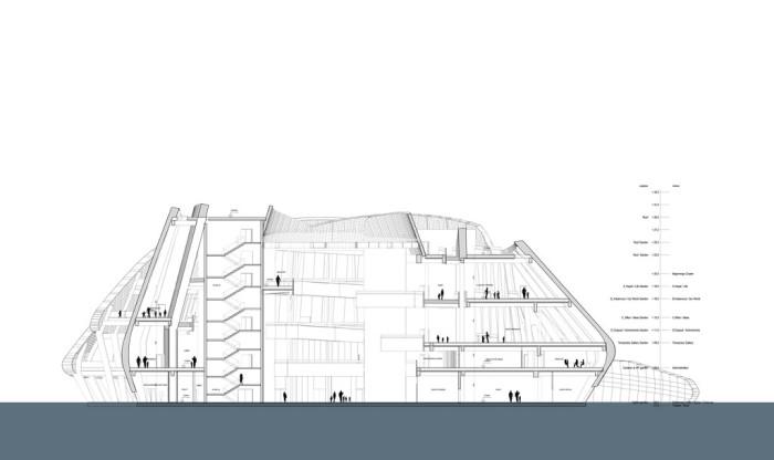 Massar Children's Discovery Centre by Henning Larsen Architects