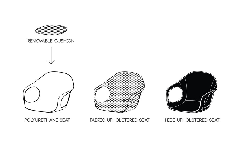 The Elephant Chair by Neuland Industriedesign for Kristalia