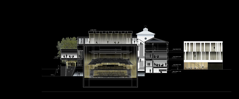 Kristiansund Opera And Culture Centre by C.F. Møller Architects - Cross Section