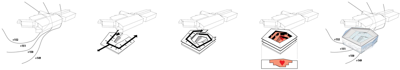 Dalarna University Media Library by ADEPT - concept diagrams