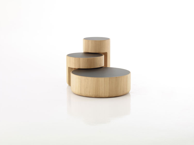 Levels table by Lucie Koldova & Dan Yeffet for PER/USE