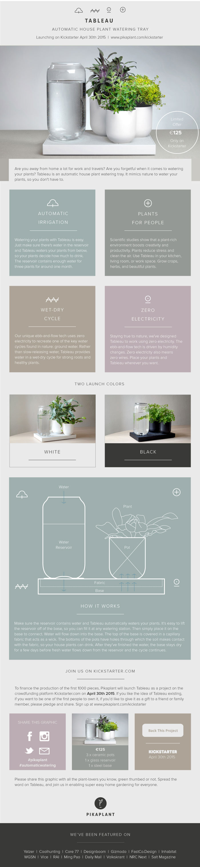 Tableau Automatic Houseplant Watering Tray by Pikaplant Infographic