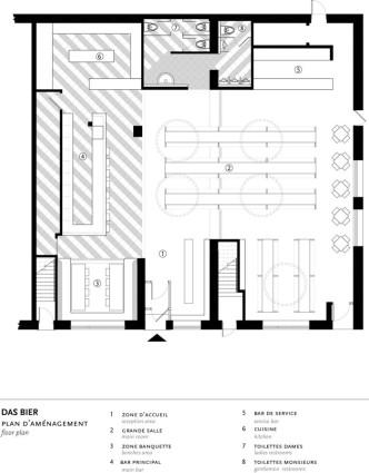 Das Bier by Humà design + architecture