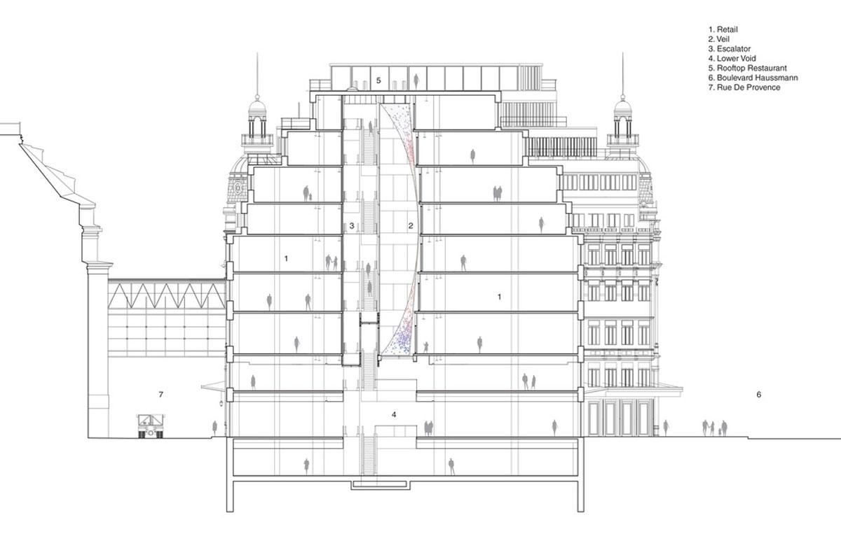Printemps Haussmann by UUfie - Section